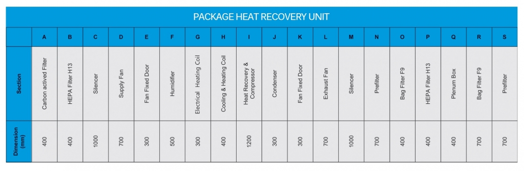 eco heat recovery package